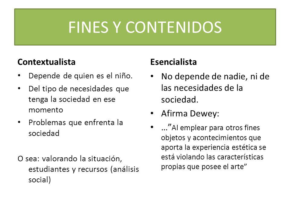 FINES Y CONTENIDOS Contextualista Esencialista