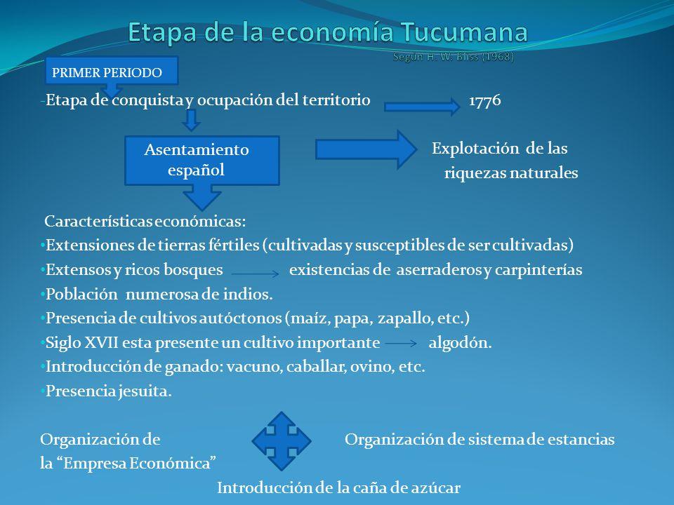 Etapa de la economía Tucumana Según H. W. Bliss (1968)