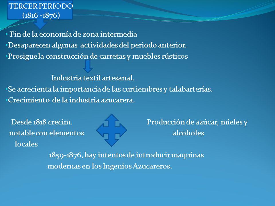TERCER PERIODO (1816 -1876) Fin de la economía de zona intermedia. Desaparecen algunas actividades del periodo anterior.