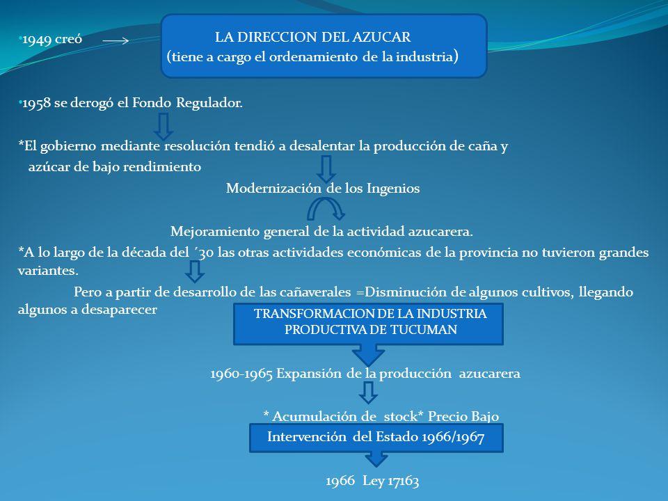 1958 se derogó el Fondo Regulador.