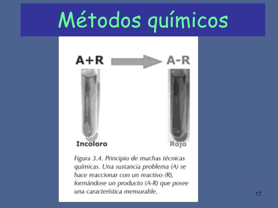 Métodos químicos