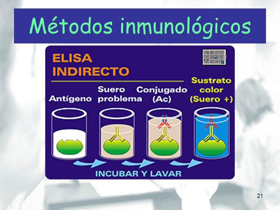 Métodos inmunológicos