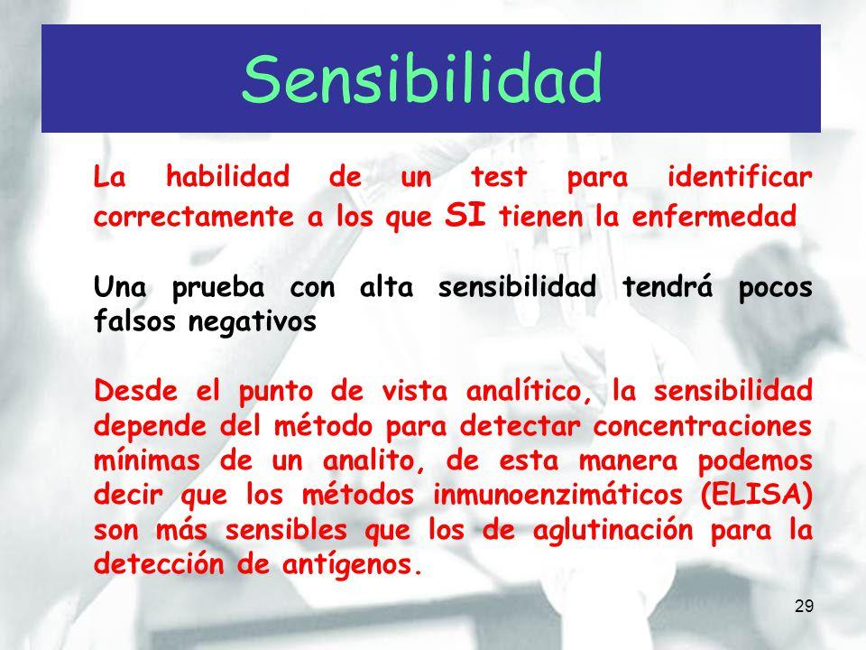 Sensibilidad La habilidad de un test para identificar correctamente a los que SI tienen la enfermedad.