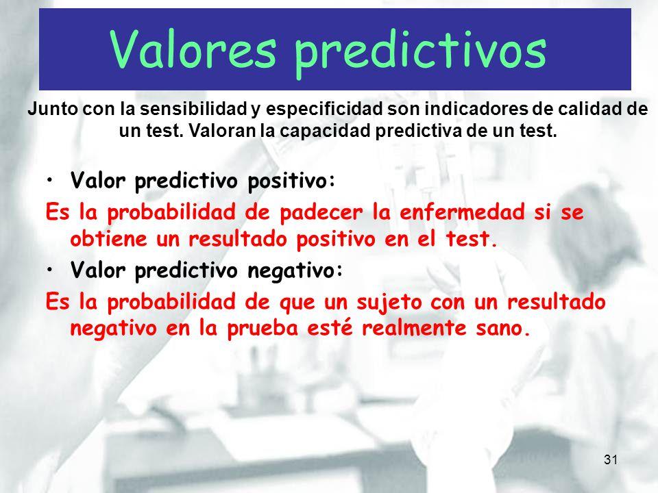 Valores predictivos Valor predictivo positivo: