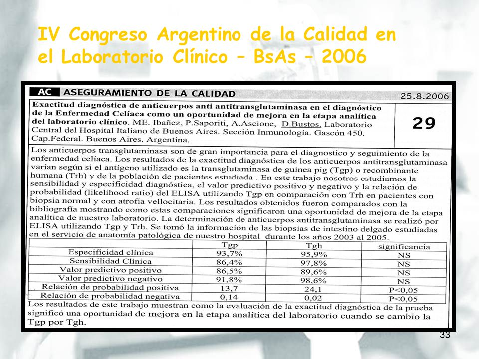 IV Congreso Argentino de la Calidad en el Laboratorio Clínico – BsAs – 2006