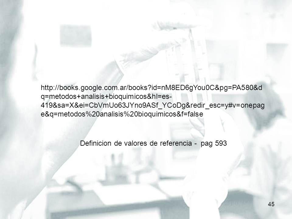 http://books. google. com. ar/books