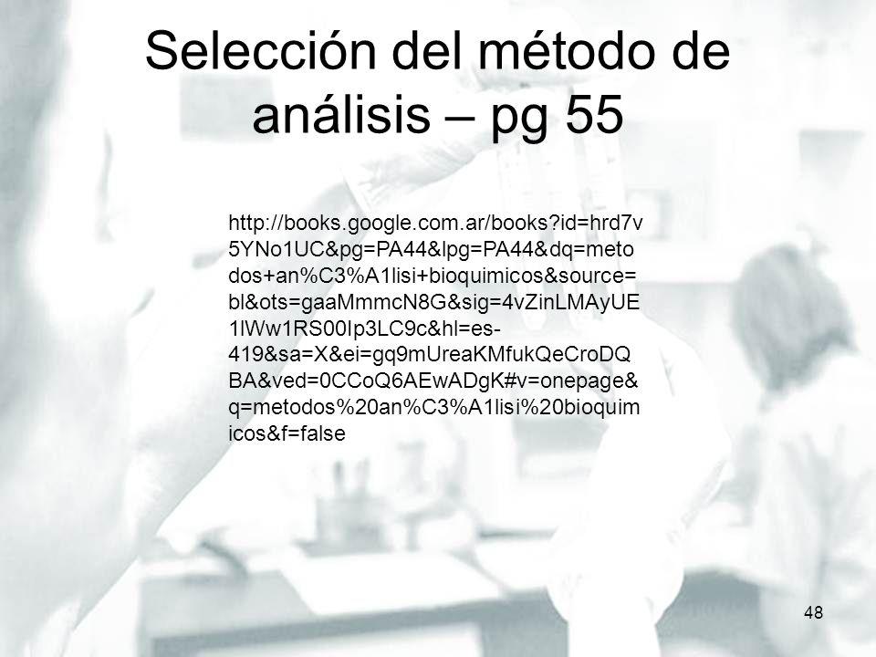 Selección del método de análisis – pg 55