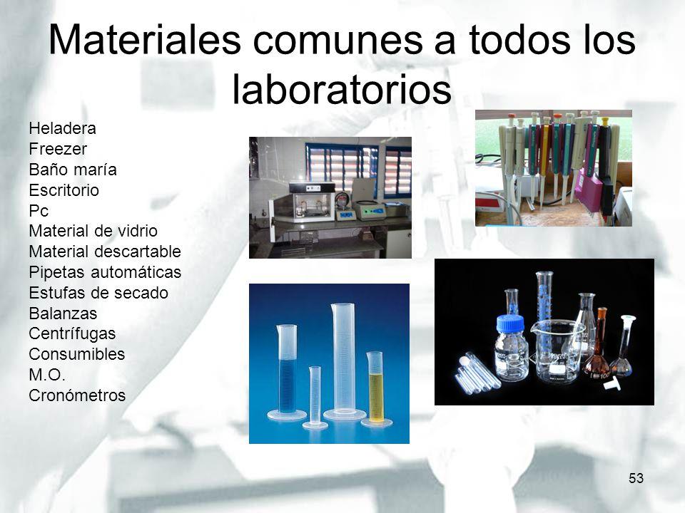 Materiales comunes a todos los laboratorios
