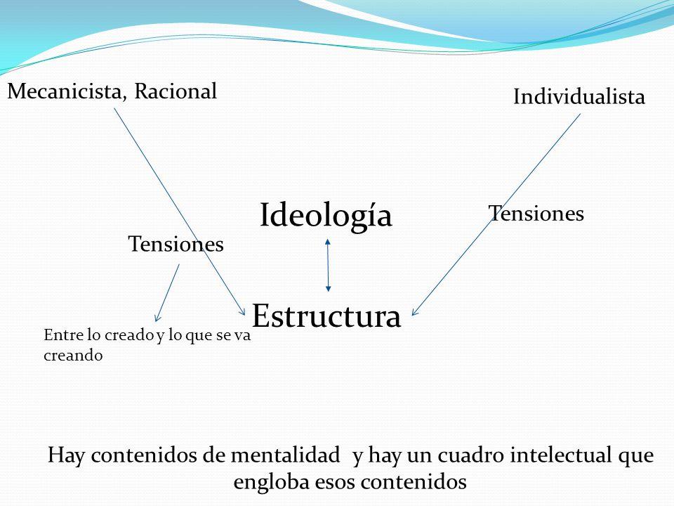 Ideología Estructura Mecanicista, Racional Individualista Tensiones