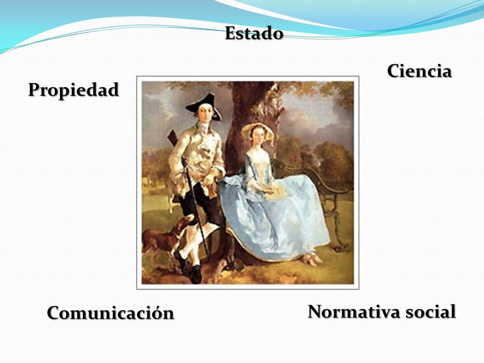 Estado Ciencia Propiedad Comunicación Normativa social