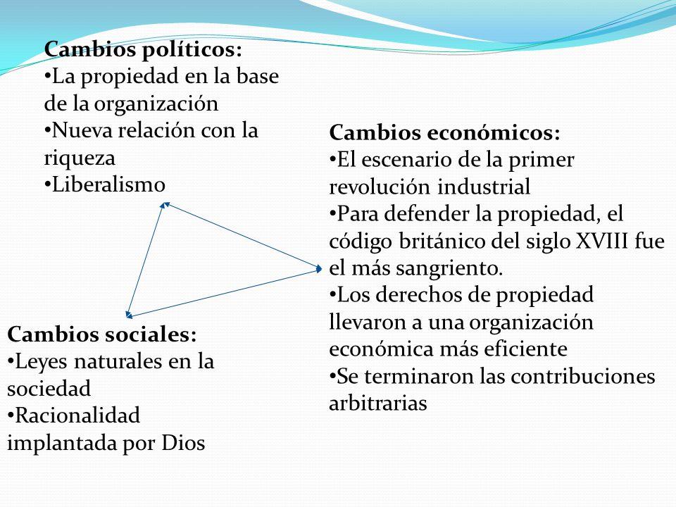 Cambios políticos: La propiedad en la base de la organización. Nueva relación con la riqueza. Liberalismo.