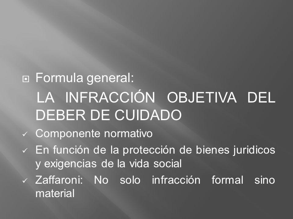 LA INFRACCIÓN OBJETIVA DEL DEBER DE CUIDADO
