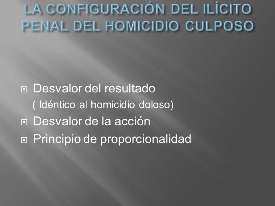 LA CONFIGURACIÓN DEL ILÍCITO PENAL DEL HOMICIDIO CULPOSO