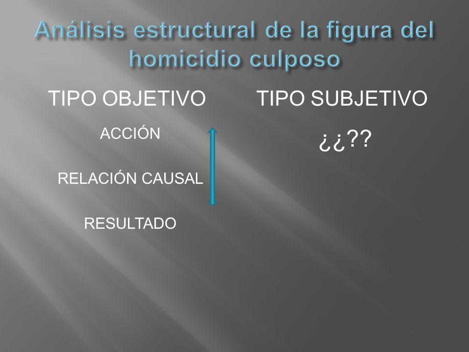 Análisis estructural de la figura del homicidio culposo