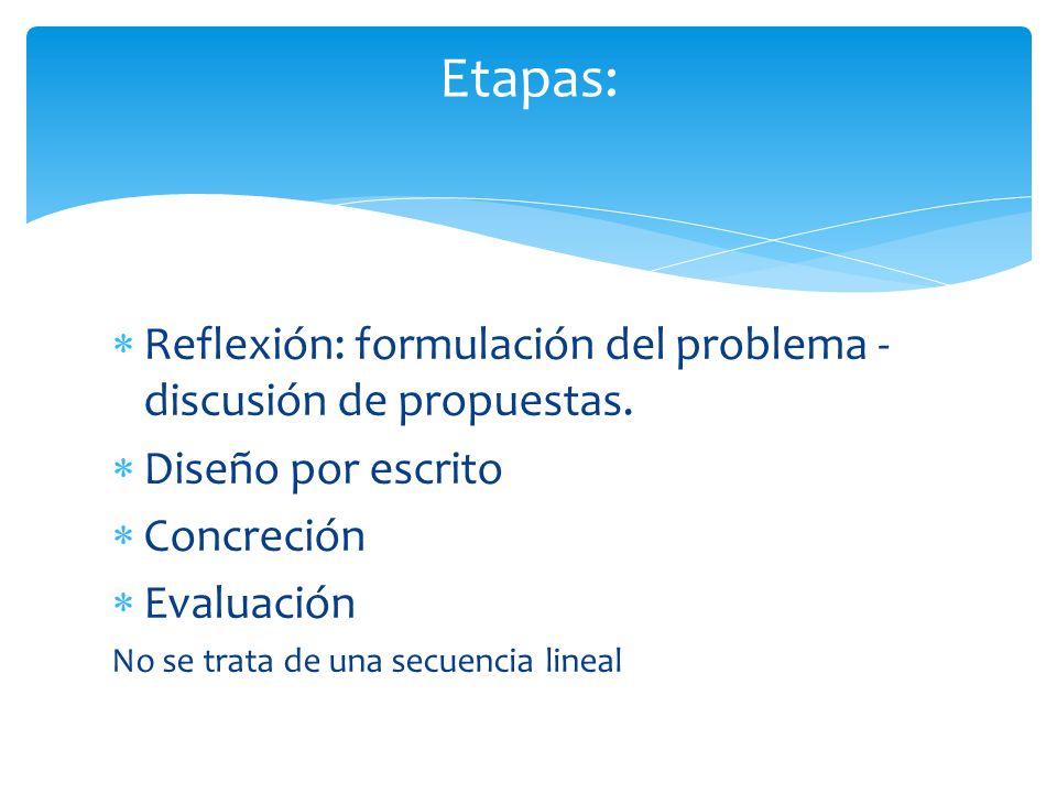 Etapas: Reflexión: formulación del problema - discusión de propuestas.