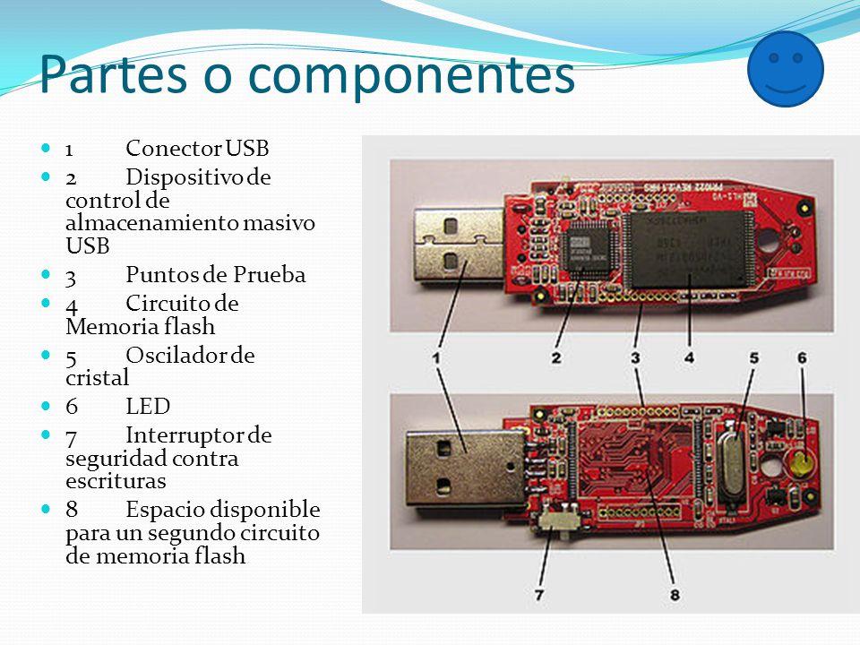 Partes o componentes 1 Conector USB