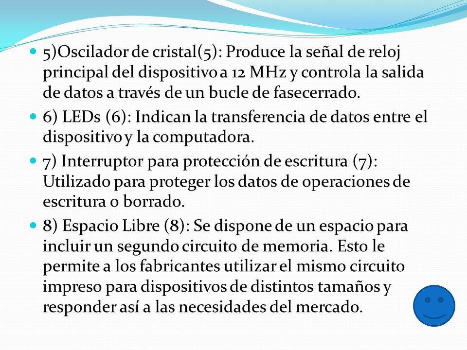5)Oscilador de cristal(5): Produce la señal de reloj principal del dispositivo a 12 MHz y controla la salida de datos a través de un bucle de fasecerrado.