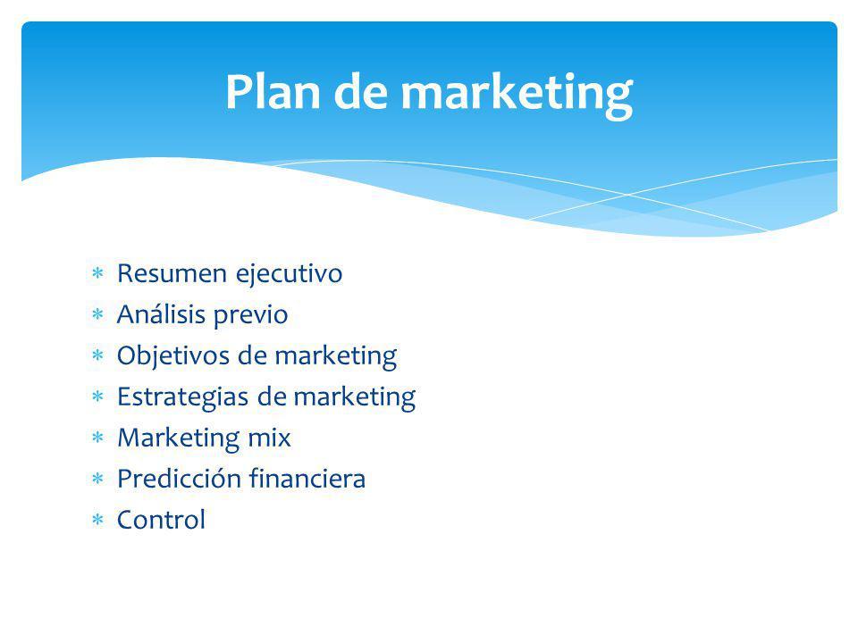 Plan de marketing Resumen ejecutivo Análisis previo