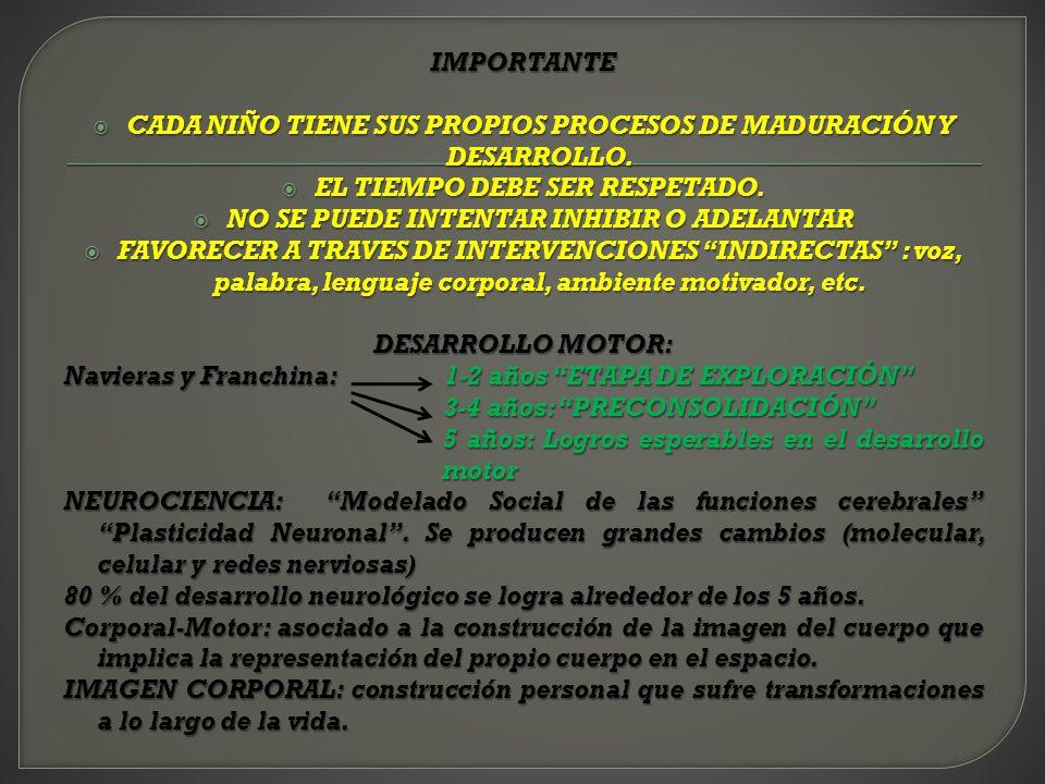 CADA NIÑO TIENE SUS PROPIOS PROCESOS DE MADURACIÓN Y DESARROLLO.