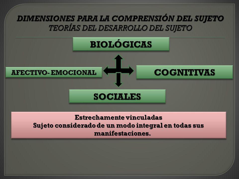 BIOLÓGICAS COGNITIVAS SOCIALES