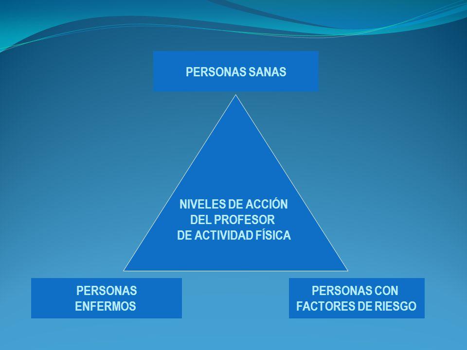 PERSONAS SANAS NIVELES DE ACCIÓN. DEL PROFESOR. DE ACTIVIDAD FÍSICA. PERSONAS. ENFERMOS. PERSONAS CON.