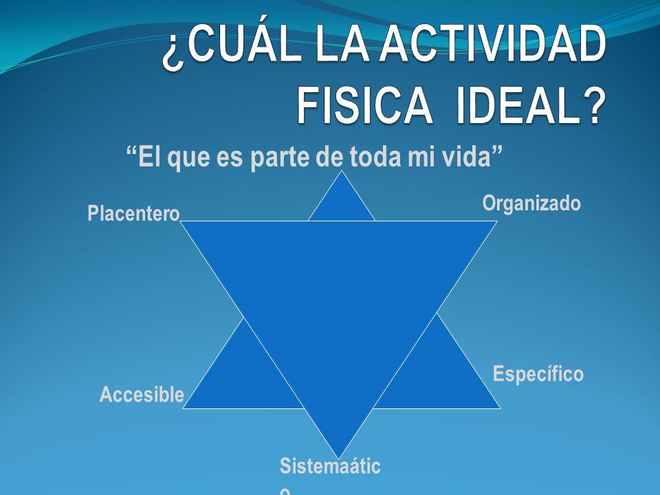 ¿CUÁL LA ACTIVIDAD FISICA IDEAL
