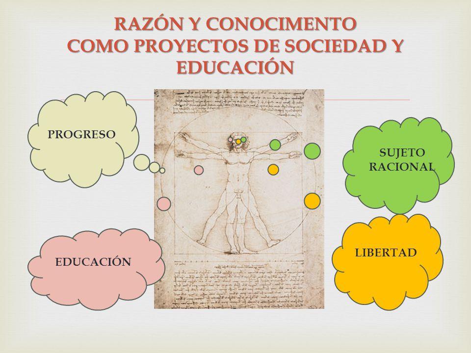 RAZÓN Y CONOCIMENTO COMO PROYECTOS DE SOCIEDAD Y EDUCACIÓN