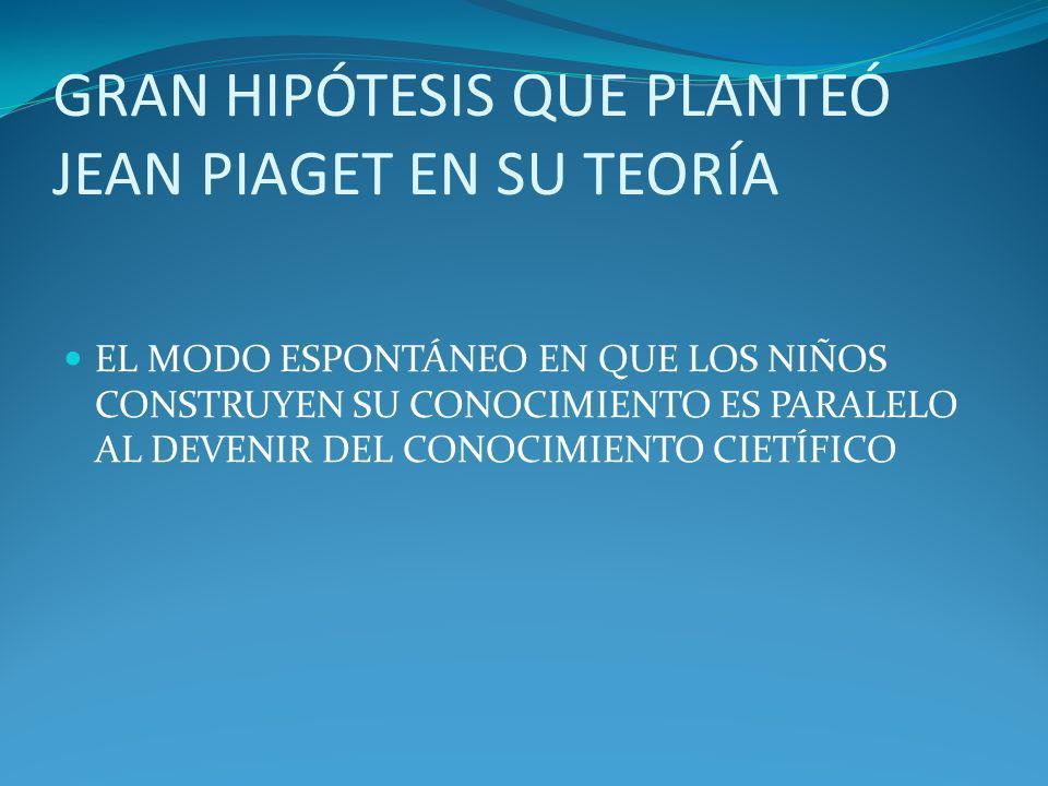 GRAN HIPÓTESIS QUE PLANTEÓ JEAN PIAGET EN SU TEORÍA