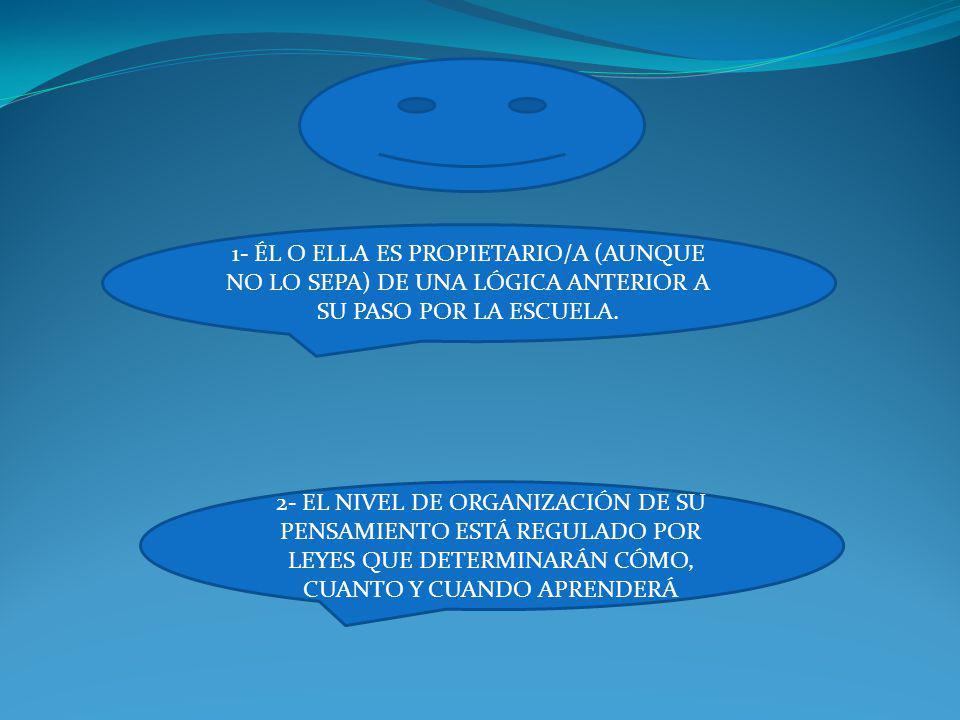 1- ÉL O ELLA ES PROPIETARIO/A (AUNQUE NO LO SEPA) DE UNA LÓGICA ANTERIOR A SU PASO POR LA ESCUELA.
