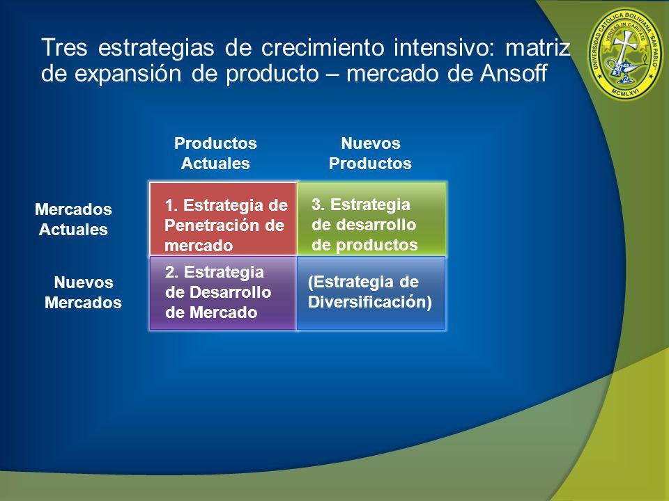 Tres estrategias de crecimiento intensivo: matriz de expansión de producto – mercado de Ansoff