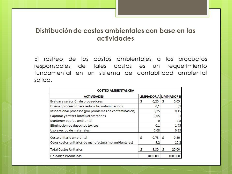 Distribución de costos ambientales con base en las actividades