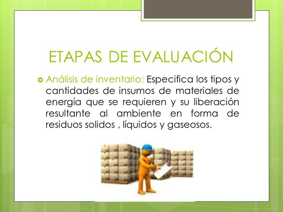 ETAPAS DE EVALUACIÓN