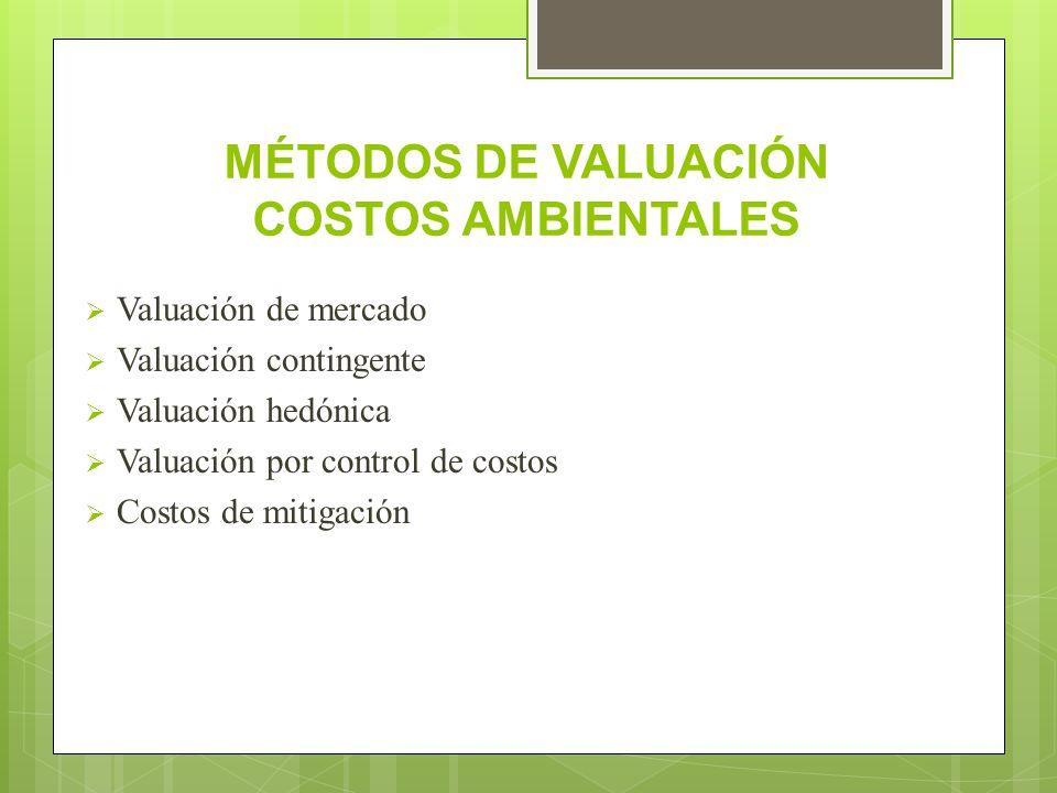 MÉTODOS DE VALUACIÓN COSTOS AMBIENTALES