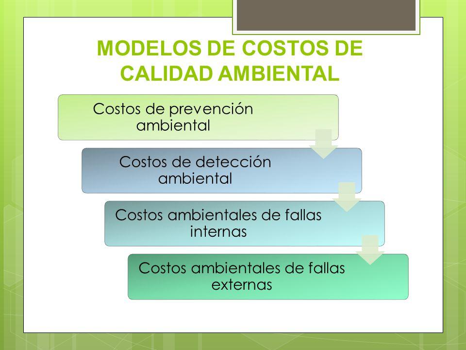 MODELOS DE COSTOS DE CALIDAD AMBIENTAL