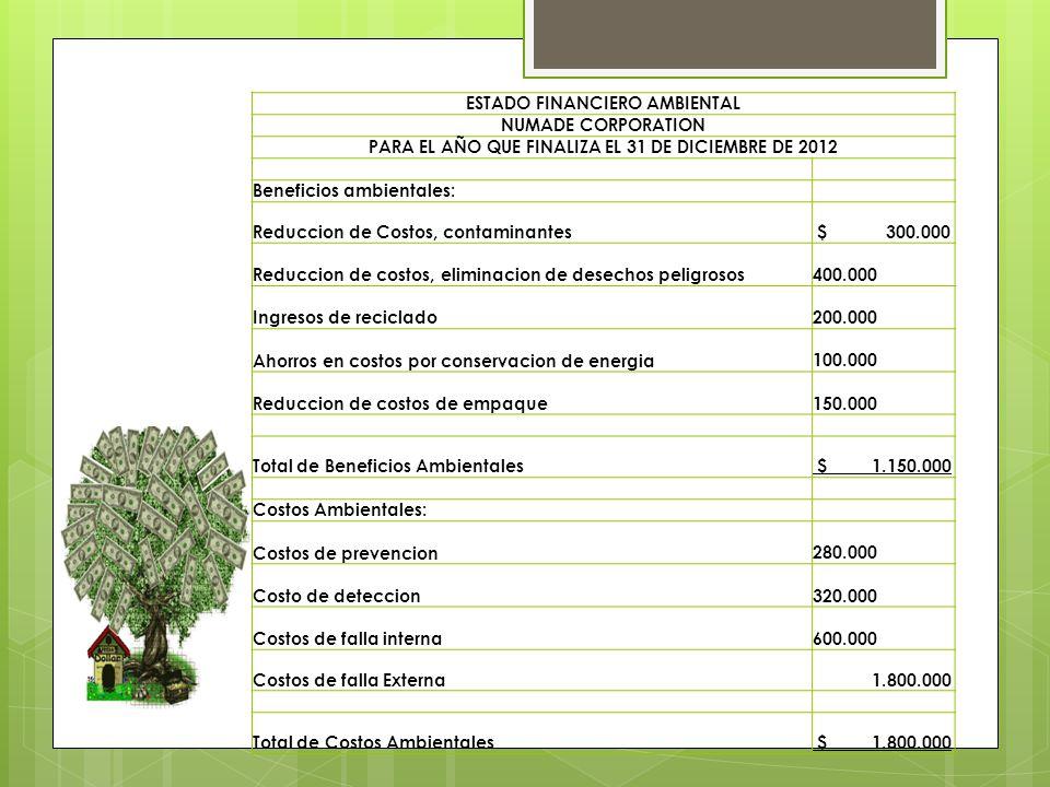 ESTADO FINANCIERO AMBIENTAL NUMADE CORPORATION