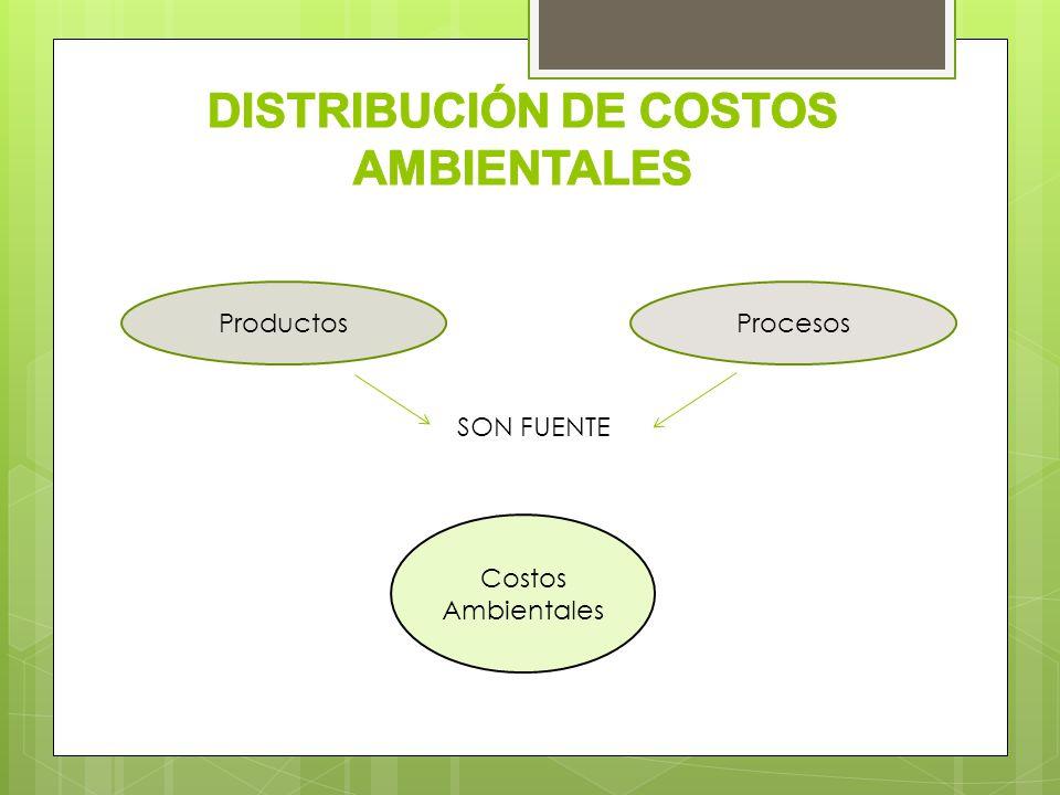 DISTRIBUCIÓN DE COSTOS AMBIENTALES