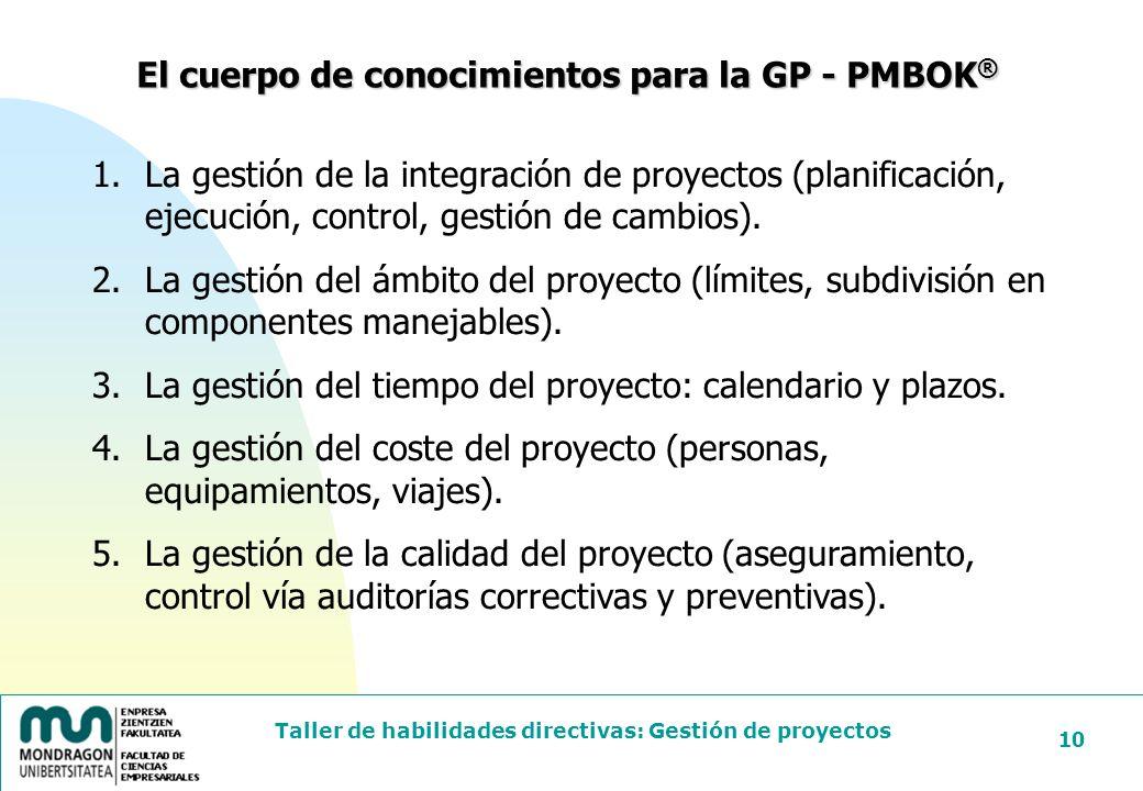 El cuerpo de conocimientos para la GP - PMBOK®