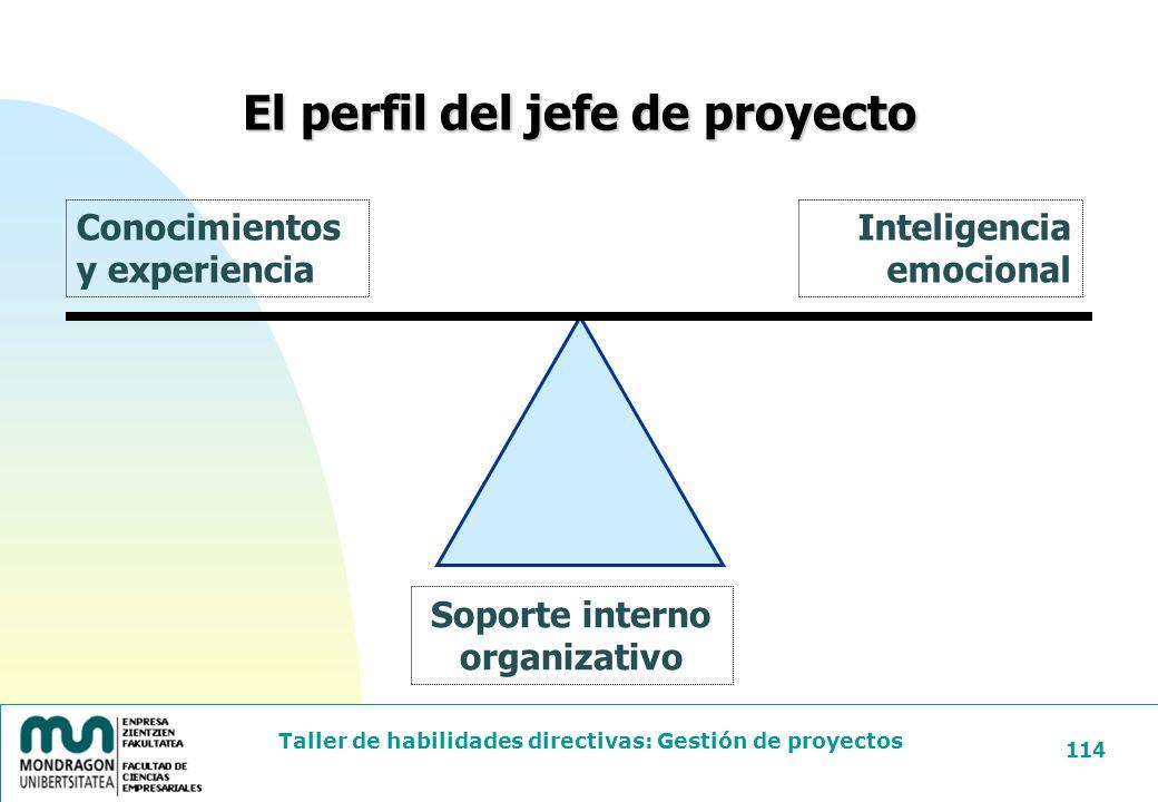 Soporte interno organizativo