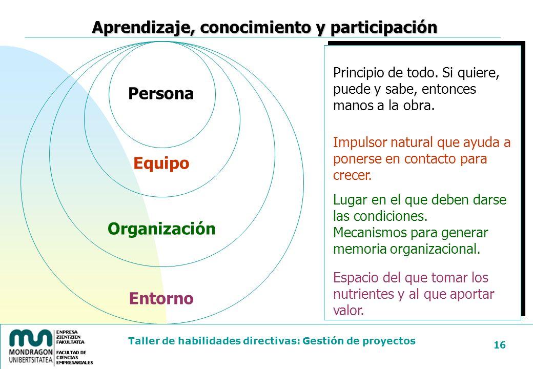 Aprendizaje, conocimiento y participación