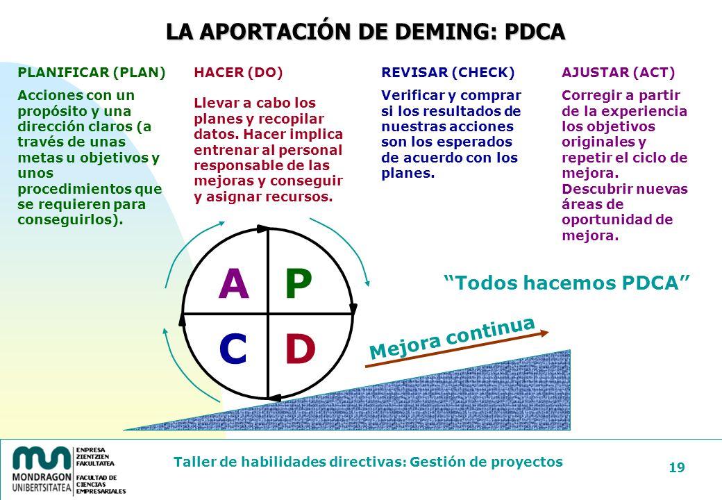 LA APORTACIÓN DE DEMING: PDCA