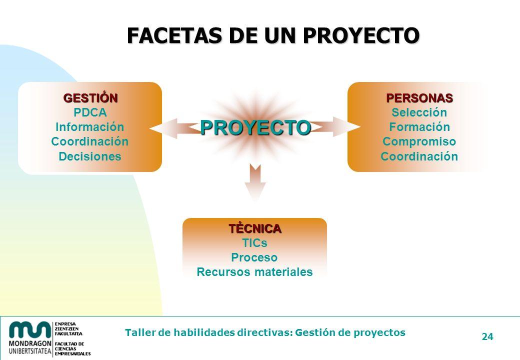 FACETAS DE UN PROYECTO PROYECTO GESTIÓN PDCA Información Coordinación