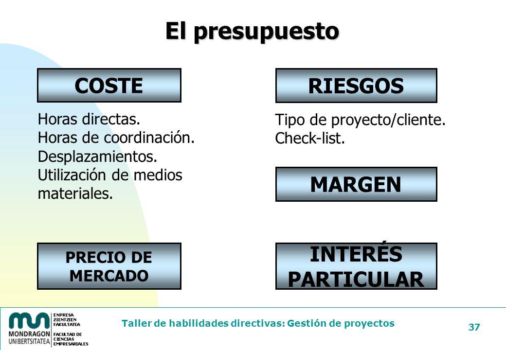 El presupuesto COSTE RIESGOS MARGEN INTERÉS PARTICULAR Horas directas.