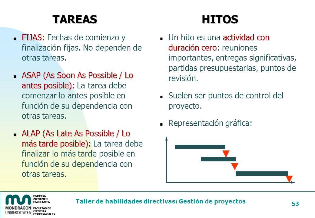 24/03/2017 TAREAS. HITOS. FIJAS: Fechas de comienzo y finalización fijas. No dependen de otras tareas.