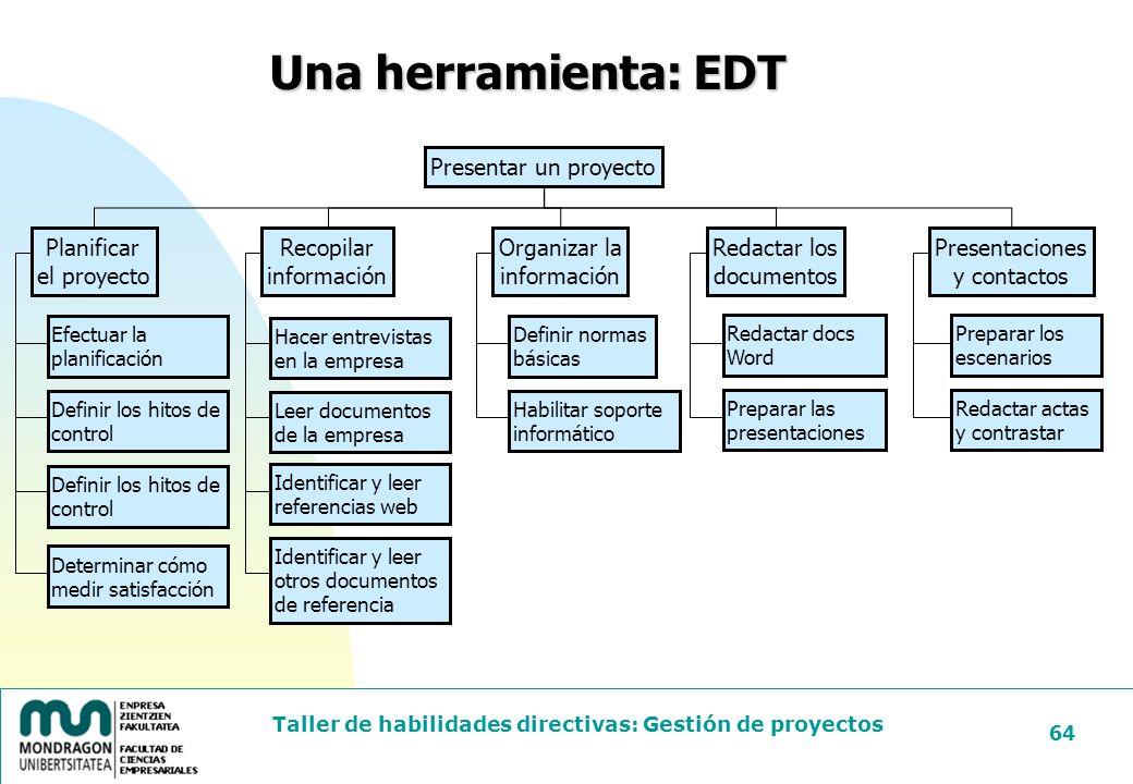 Una herramienta: EDT Presentar un proyecto Planificar el proyecto