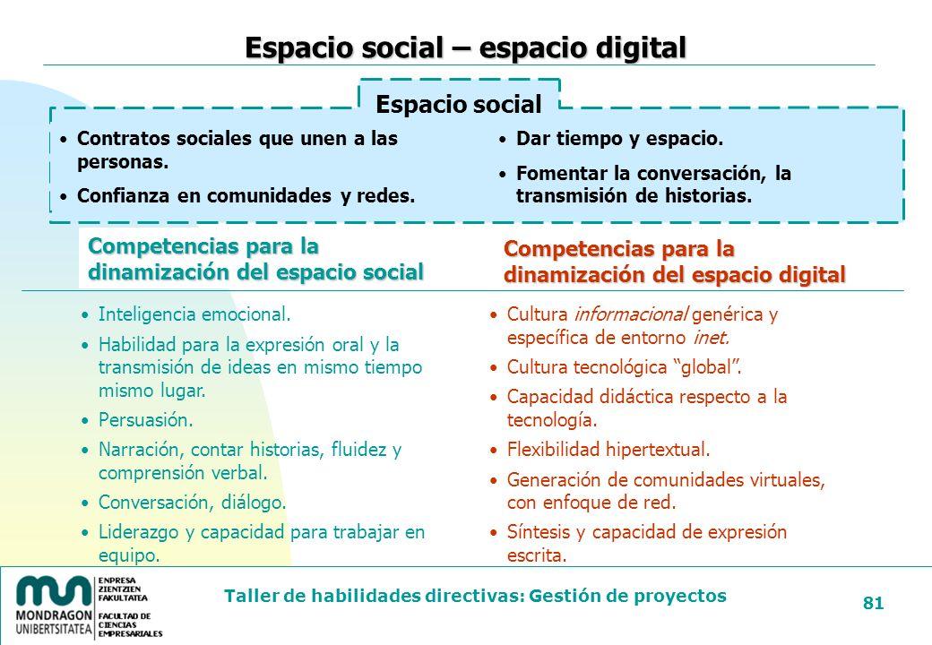 Espacio social – espacio digital