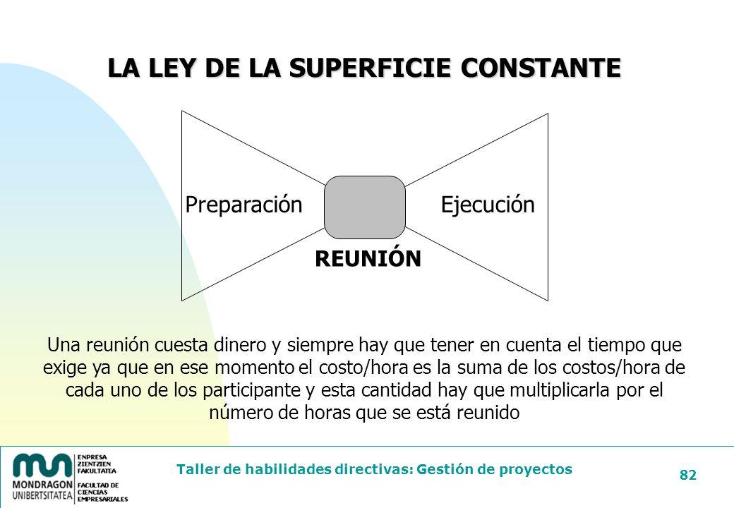 LA LEY DE LA SUPERFICIE CONSTANTE