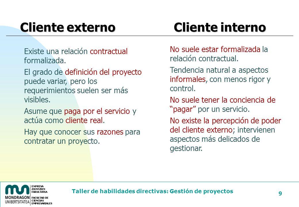 Cliente externo Cliente interno