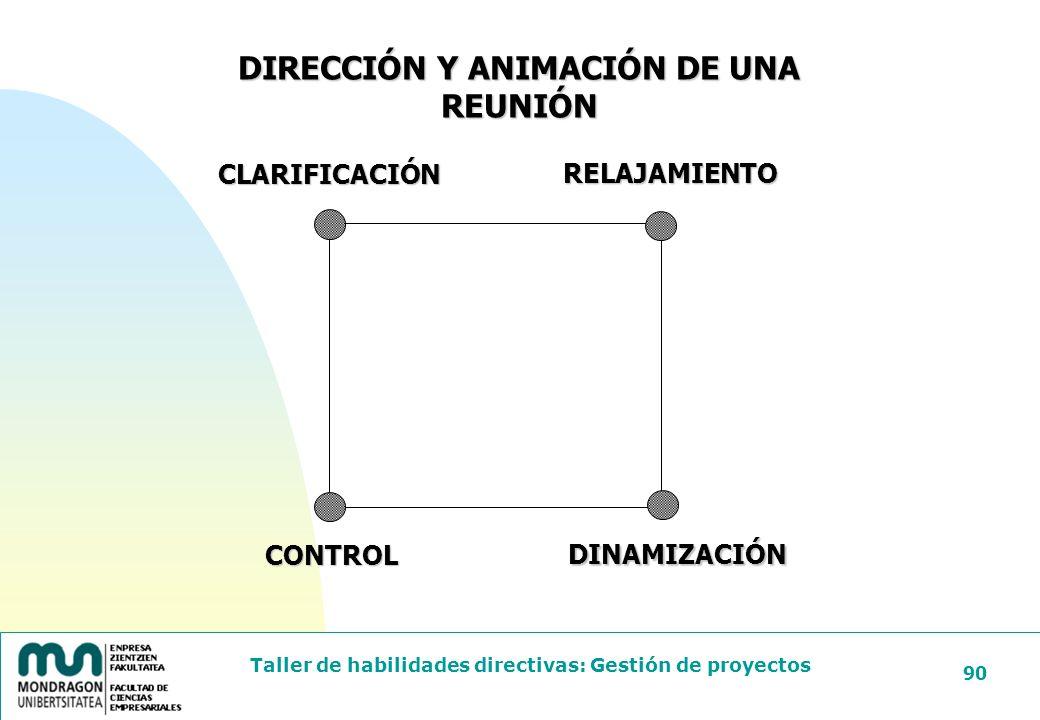 DIRECCIÓN Y ANIMACIÓN DE UNA REUNIÓN