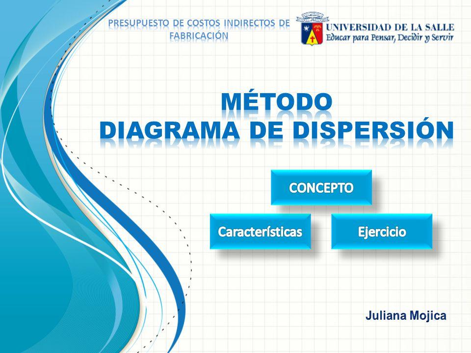 Método diagrama de dispersión