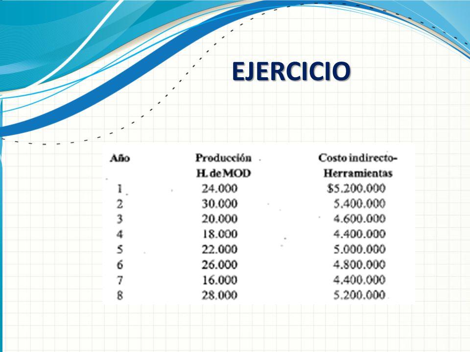 EJERCICIO Ésta es otra opción para una diapositiva Información general que usa transiciones.